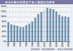 我国人口普查时间_中国人口普查图片