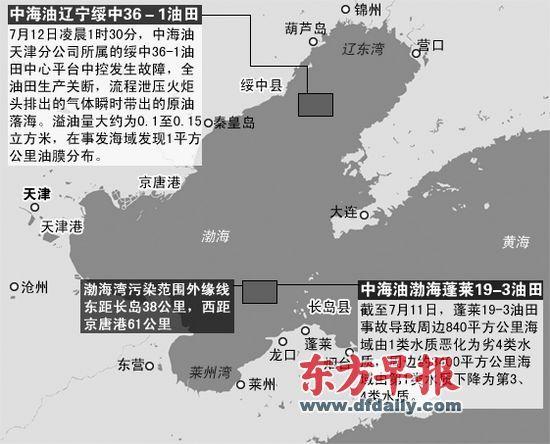 财经资讯 中海油渤海湾油田漏油事故 > 正文  资料来源:国家海洋局