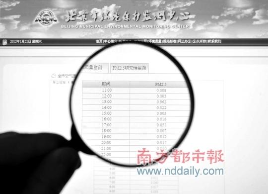 北京开始公布PM2.5监测数据图片
