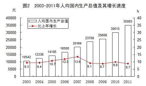 中国2018年gdp总量_2018台北人均gdp