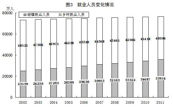 电城镇经济总量_吴城镇经济情况图