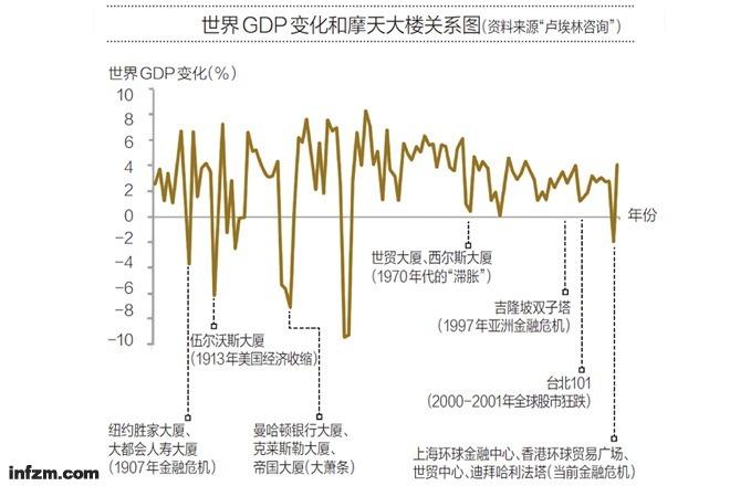 世界gdp_2015年世界各国GDP排名预测 2014世界GDP总量排名名单