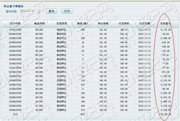 广西山寨交易所骗局揭密:建设银行平台成帮凶
