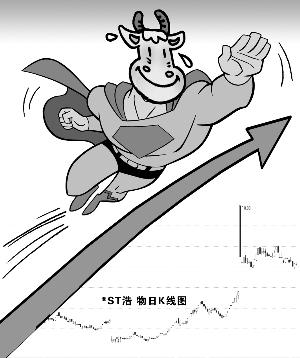 张寿清/法人股玩家、ST股专业户张寿清又显神通,通过高折价购得1500万...